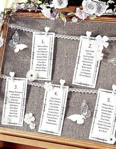 Diy vintage wedding seating plan also thrifty ideas how to make  chart in easy rh mirror
