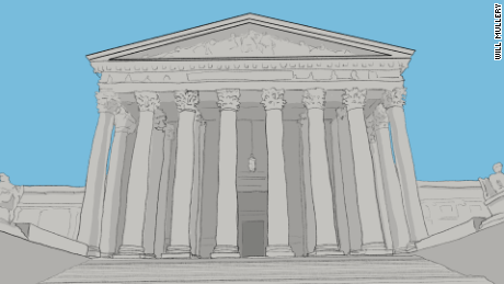 Roe v. Wade, one of the most controversial SCOTUS cases