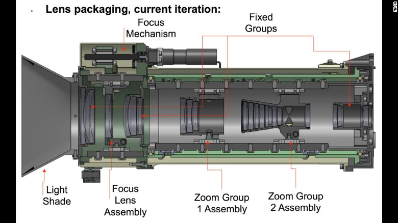 The Mastcam-Z, attached to the mast of the rover, will be able to zoom like a pair of binoculars and provide panoramic and stereoscopic images that allow for 3-D mapping.
