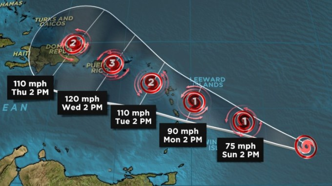 Tropical Storm Maria threatening Caribbean