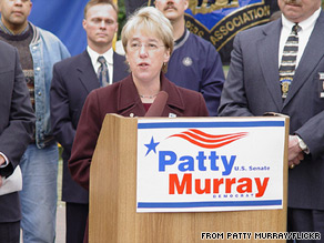 Washington Sen. Patty Murray handily won her Democratic primary on Tuesday.