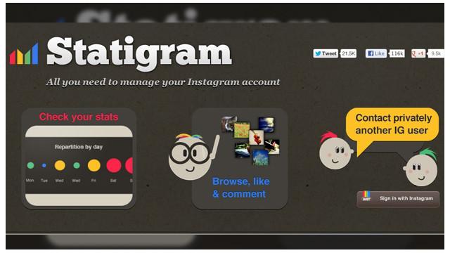 ¿Qué tan populares son tus fotografías en Instagram?
