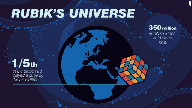 TEN facts you never knew about the Rubik's Cube