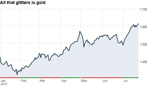 Gold prices have surged to a record high thanks to concerns about the debt ceiling. But Europe's debt problems have been a factor too.