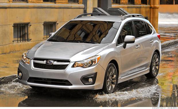 Small Car Subaru Impreza Consumer Reports Names Most