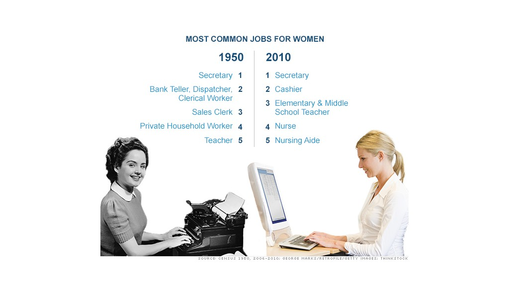 Why secretary is still the top job for women