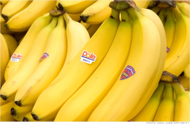 Image result for banana stock