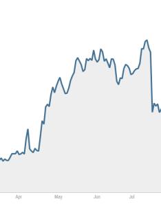 apple net worth chart www