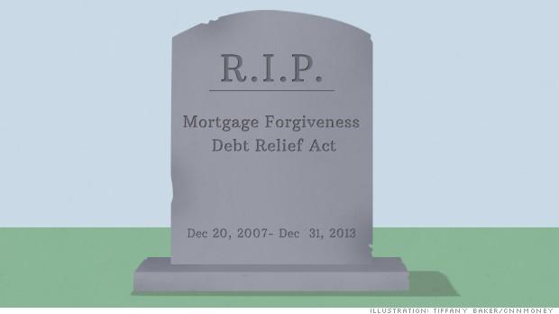 mortgage forgiveness tax break