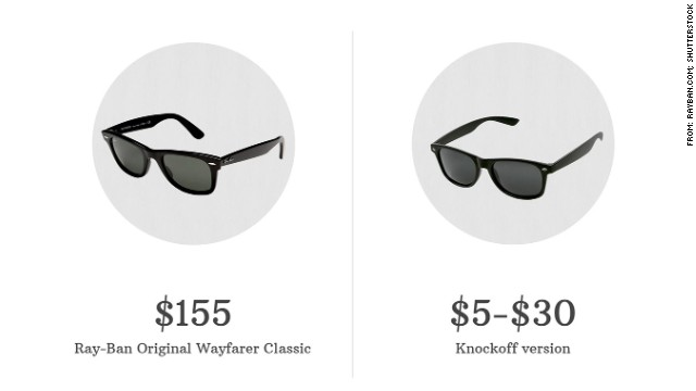 why these sunglasses cost
