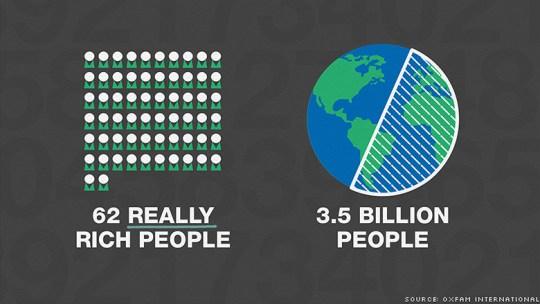 oxfam wealth inequality