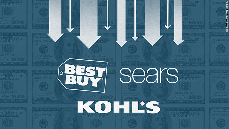 best buy kohls sears stocks down