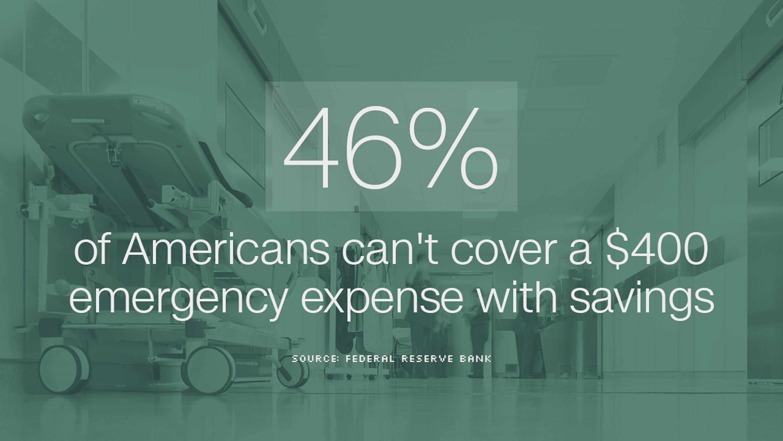 https://i0.wp.com/i2.cdn.turner.com/money/dam/assets/160608165702-fed-data-emergency-expenses.jpg