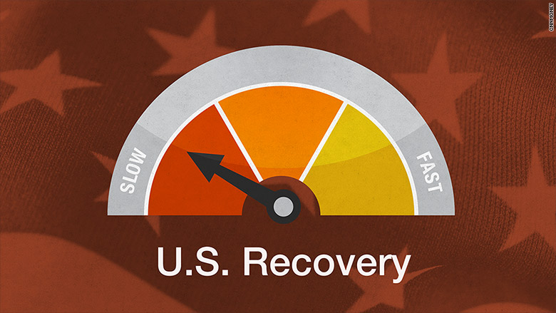 Yes This Is The Slowest U S Recovery Since Wwii
