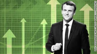 macron win markets