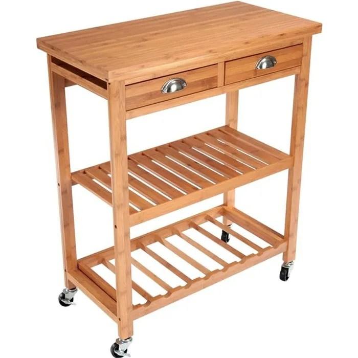 meuble de cuisine bar