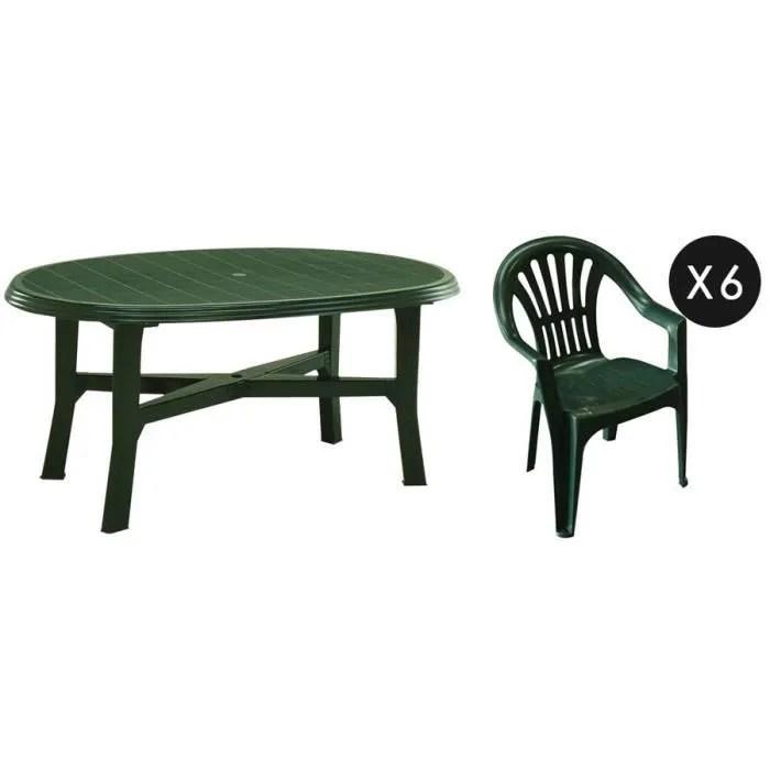 Table de jardin plastique vert  Wikiliafr
