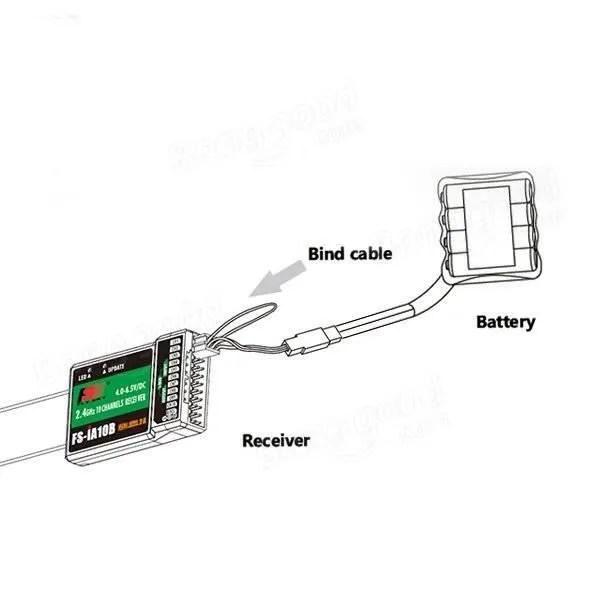 Flysky Récepteur 2.4G 10CH Sortie PPM avec port iBus