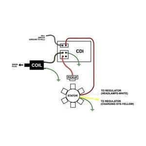 139qmb wiring diagram 2004 dodge neon starter piece scooter chinois 4t - achat / vente pas cher les soldes* sur ...