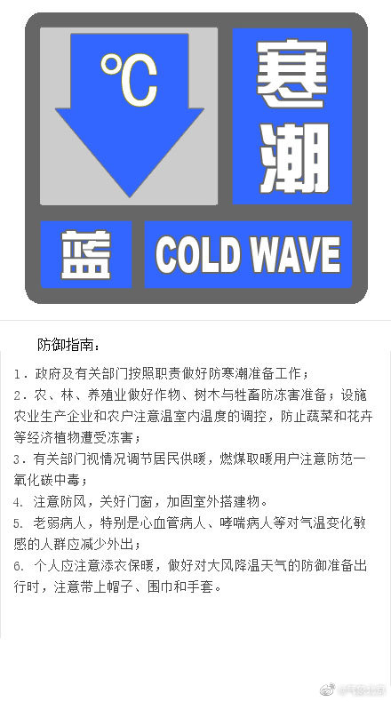 Beijing Meteorological Observatory issued a blue warning signal of cold wave