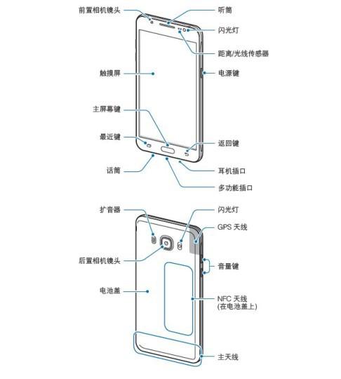 Samsung Galaxy J5 e J7 (2016), il manuale rivela la