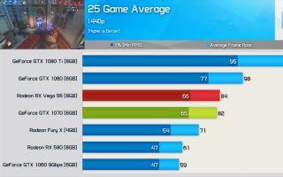 1440p] AMD RX Vega 56 vs GTX 1080-1070-R9 Fury X电影• 52movs com