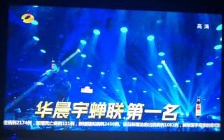 【歌手当打之年】第二期,华晨宇《斗牛》(片段)