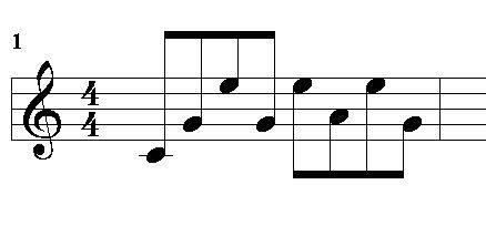 學習音樂的入門鋼琴入門即興伴奏教程公式 - 每日頭條