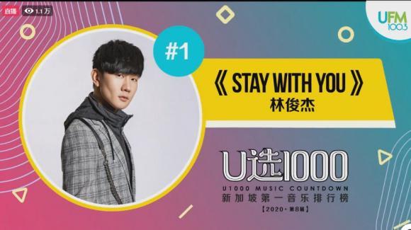 這張榜單。見證了華語樂壇30年的輝煌。林俊傑32首歌獨占鰲頭 - 每日頭條