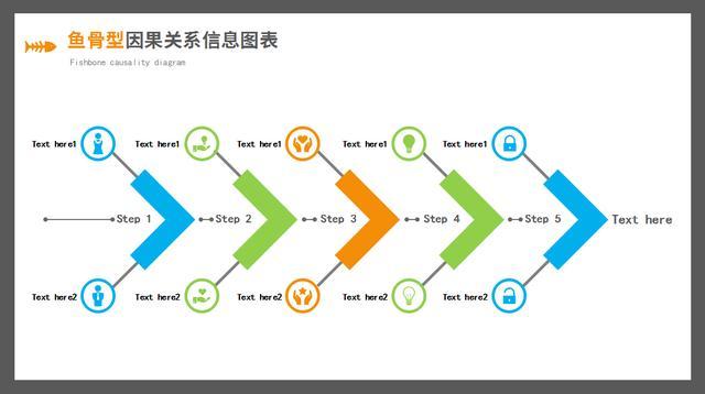 魚骨圖PPT可視化圖表集,完整架構,原因分析輕鬆套用 - 每日頭條