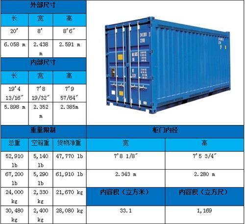 漲知識!外貿貨櫃有哪些類型以及尺寸規格 - 每日頭條
