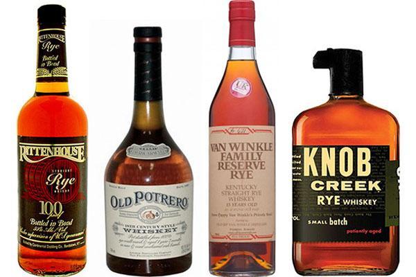一篇微信讓你成為美國黑麥威士忌的行家 - 每日頭條