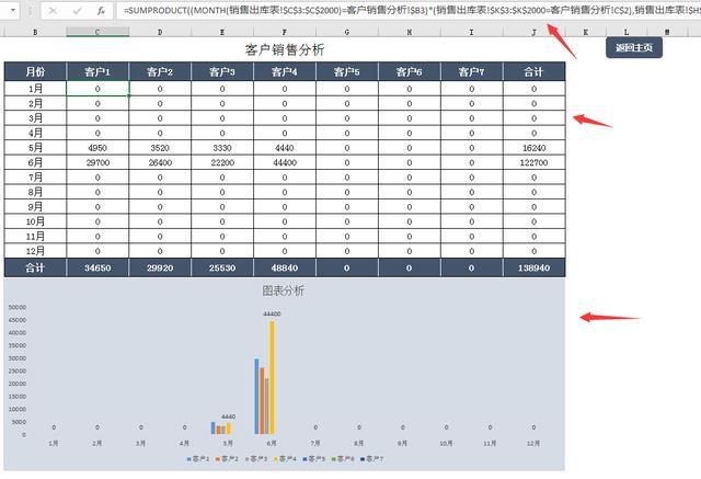 Excel輕鬆庫存管理。進出統計全函數。圖表分析一步到位 - 每日頭條