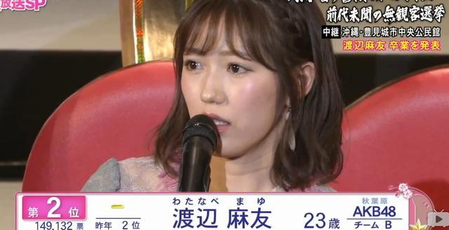AKB48總選舉指原三連冠,成員宣布「結婚」引混亂 - 每日頭條