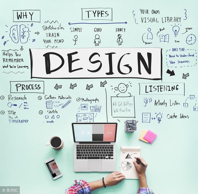 每天一個設計模式之疊代器模式 - 每日頭條