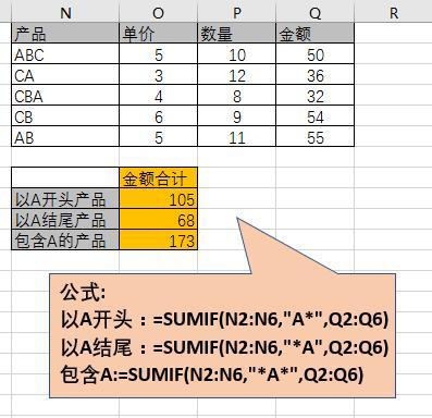 SUMIF函數基礎及擴展用法 - 每日頭條