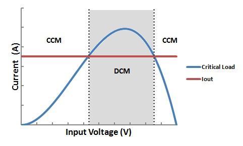 為DC-DC升壓轉換器選擇電感值 - 每日頭條