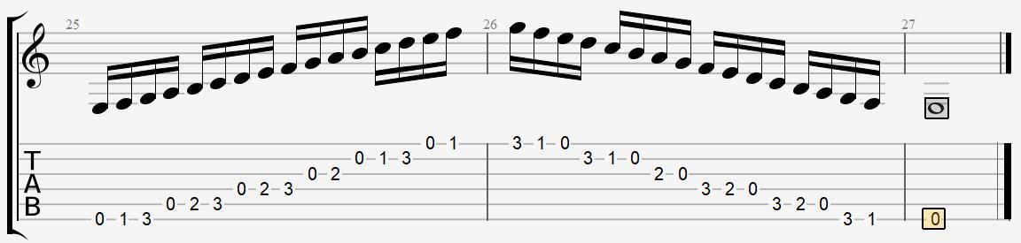 自學吉他—詳解吉他指板C調第一把位MI型練習和方法心得(干) - 每日頭條