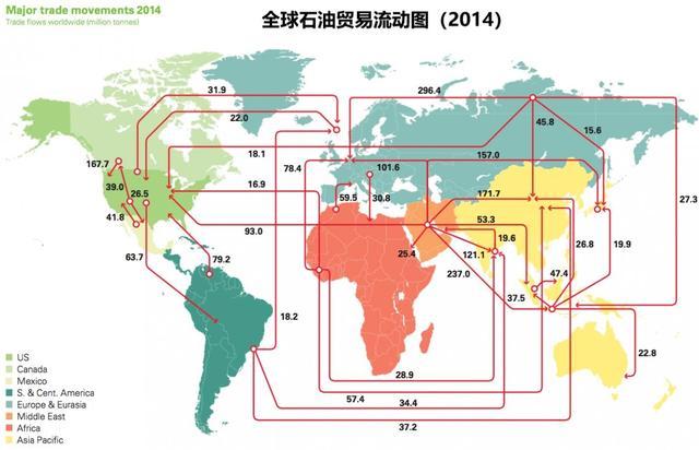 美國徹底禁止伊朗石油。對中國這四個方面有影響!我們如何應對? - 每日頭條