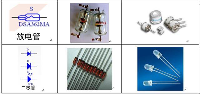 變頻空調維修基礎(常見部件與電控) - 每日頭條