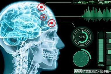 人工智慧的認識以及人工智慧的發展 - 每日頭條