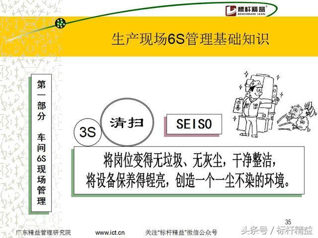 (某企業)生產現場6S管理基礎知識,很實用! - 每日頭條