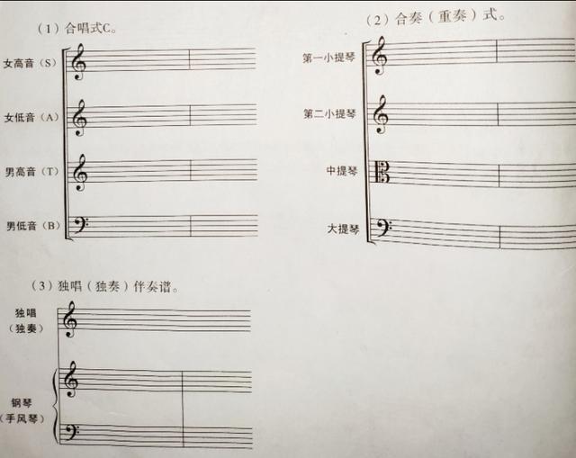 第四節、正確學習樂理快速入門。0基礎學習音樂(二) - 每日頭條