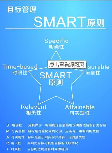 思維導圖方法論專題–SMART績效管理原則 - 每日頭條