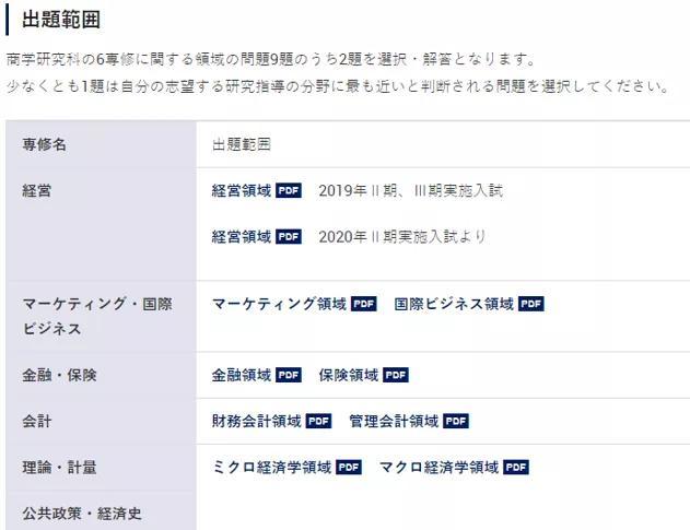 留學 | 走進日本名門大學之早大篇 - 每日頭條