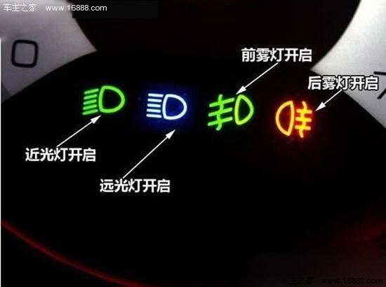 汽車車燈圖解大全 6大燈的使用及操作 - 每日頭條