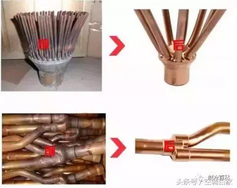 銅管焊接方法與防氧化處理 - 每日頭條