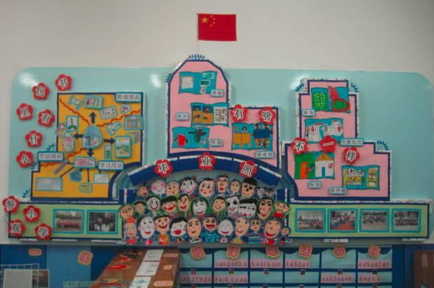 幼兒園環創之幼小銜接主題牆:再見了幼兒園!你好我的小學! - 每日頭條