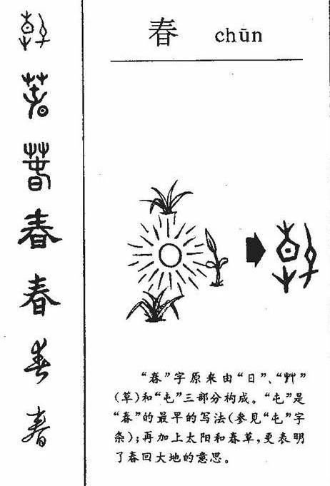 解析幾個字。重新理解漢字的「繁簡之爭」 - 每日頭條