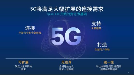 3G、4G、5G 的差異是什麼?僅僅是網速快嗎? - 每日頭條